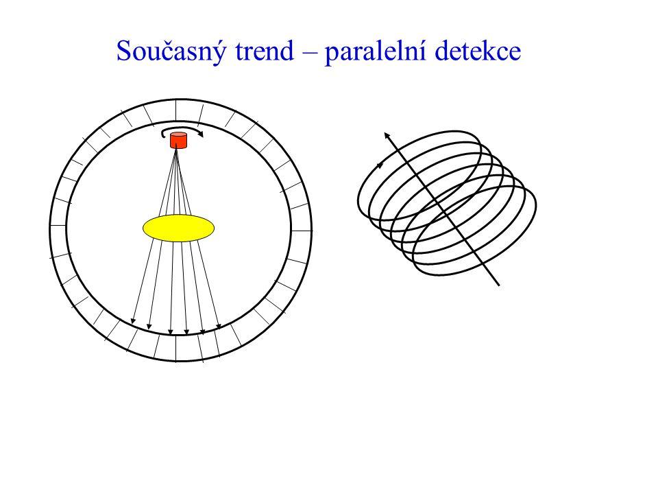 Současný trend – paralelní detekce