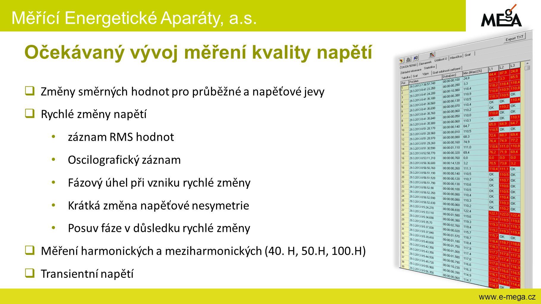Měřící Energetické Aparáty, a.s. www.e-mega.cz Očekávaný vývoj měření kvality napětí  Změny směrných hodnot pro průběžné a napěťové jevy  Rychlé změ