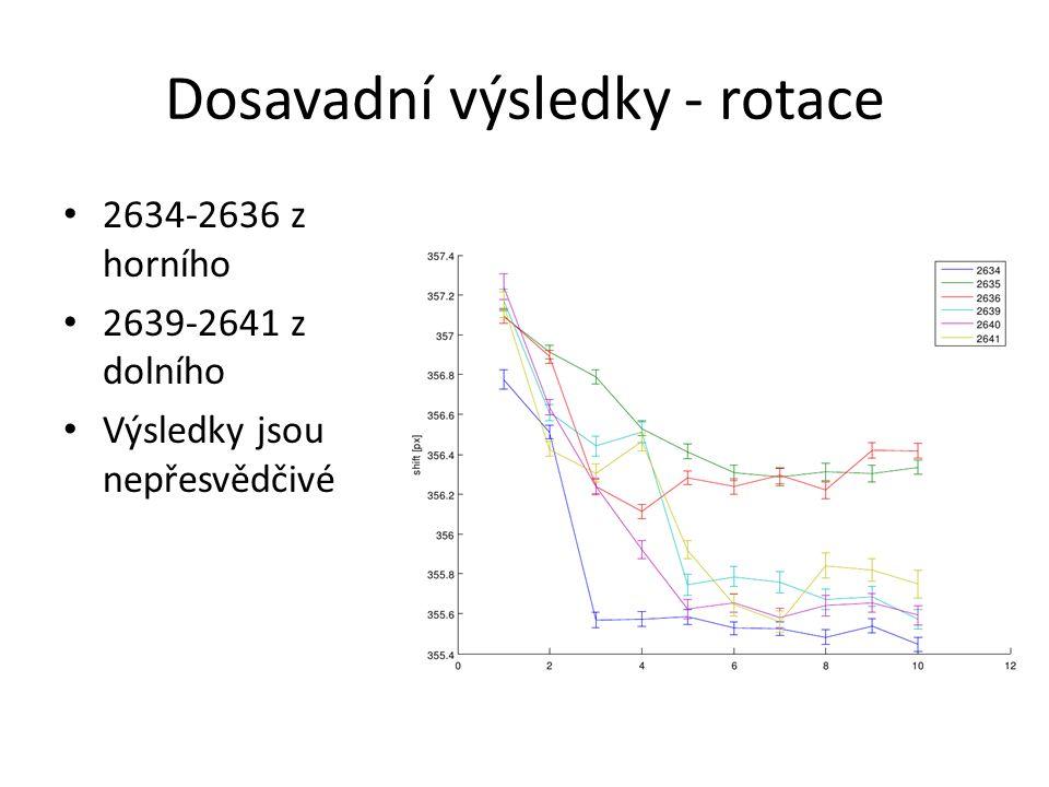 Dosavadní výsledky - rotace 2634-2636 z horního 2639-2641 z dolního Výsledky jsou nepřesvědčivé