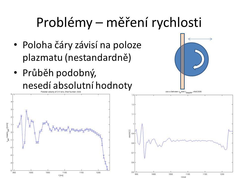 Problémy – měření rychlosti Poloha čáry závisí na poloze plazmatu (nestandardně) Průběh podobný, nesedí absolutní hodnoty
