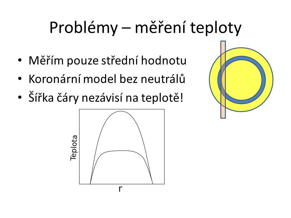 Problémy – měření teploty Měřím pouze střední hodnotu Koronární model bez neutrálů Šířka čáry nezávisí na teplotě!