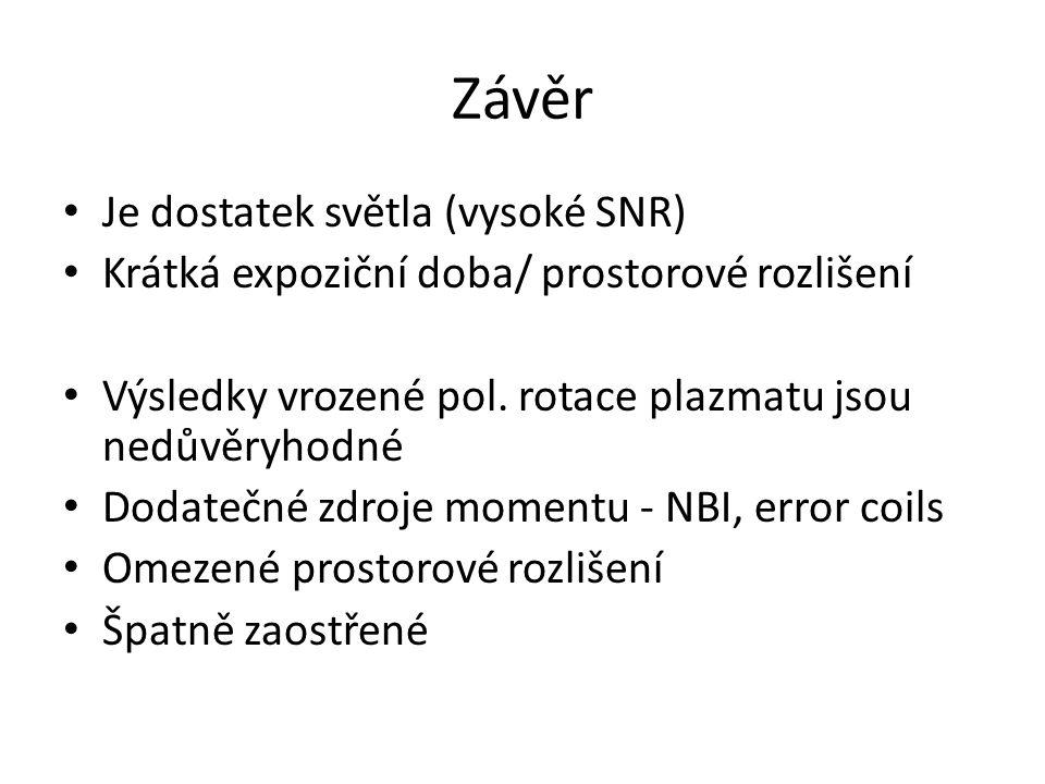 Závěr Je dostatek světla (vysoké SNR) Krátká expoziční doba/ prostorové rozlišení Výsledky vrozené pol.