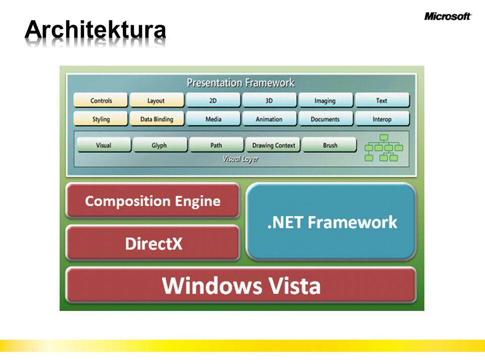 Všechny standardní prvky jsou dostupné a některé nové Třídy jsou společné pro Windows Presentation Foundation –System.Windows.Controls, nikoli System.Windows.Forms.Controls
