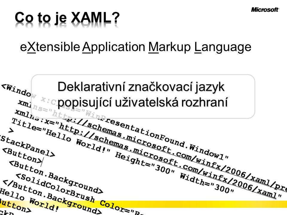 40 Prohlížeč Aplikace / OS Balíček obsahu XAML Programový Model WPF/E Runtime Plug-ins Platformově specifický model hostování Platformově specifický model hostování JavaScript C# / VB.NET Nativní API XML - DataFontyVideo/AudioObrázky Nativní WPF/E API UI & vykreslovací jádro Vrstva platformové abstrakce