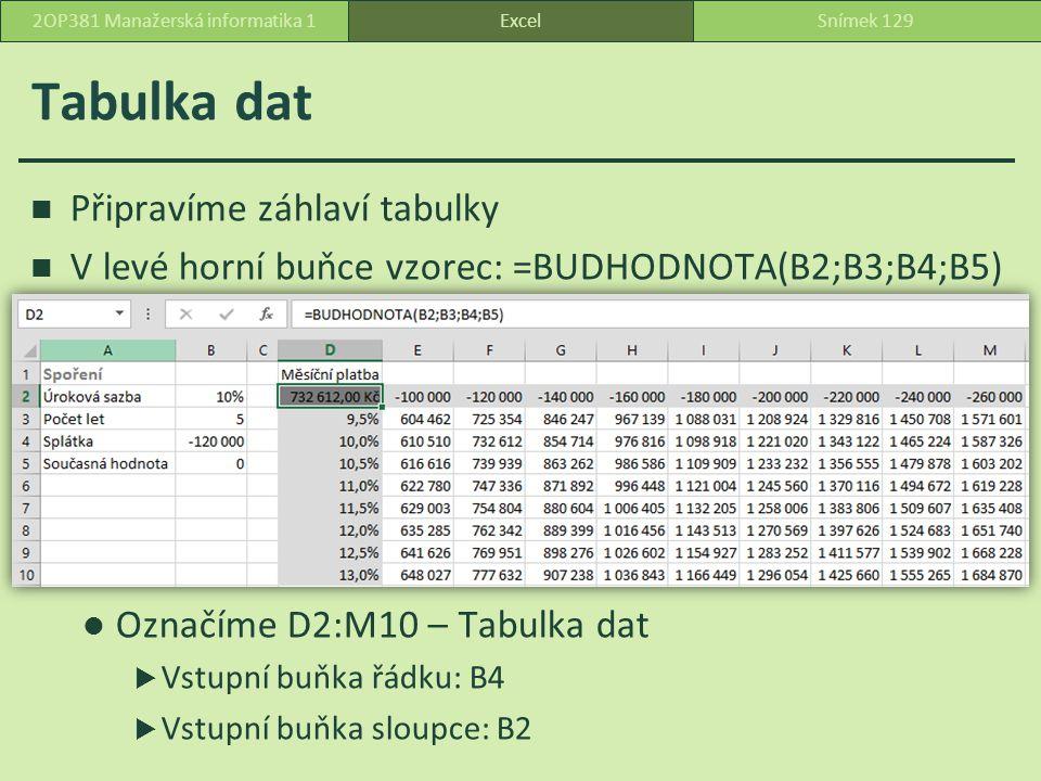 Tabulka dat Připravíme záhlaví tabulky V levé horní buňce vzorec: =BUDHODNOTA(B2;B3;B4;B5) Označíme D2:M10 – Tabulka dat  Vstupní buňka řádku: B4  Vstupní buňka sloupce: B2 ExcelSnímek 1292OP381 Manažerská informatika 1