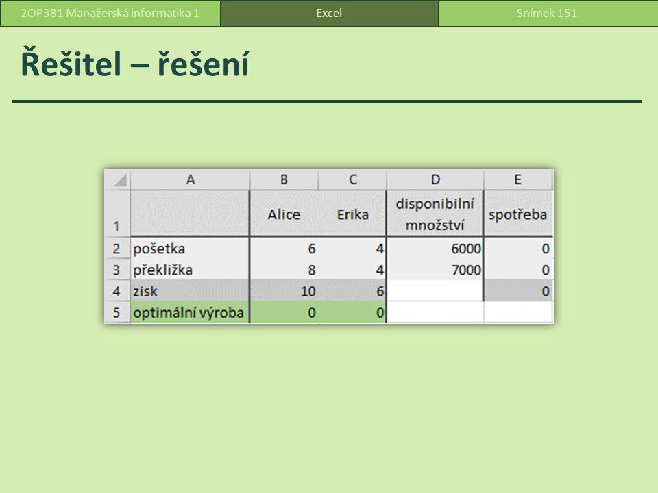 Řešitel – řešení ExcelSnímek 1512OP381 Manažerská informatika 1