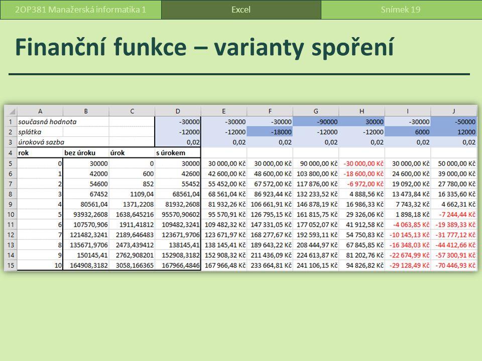 Finanční funkce – varianty spoření ExcelSnímek 192OP381 Manažerská informatika 1