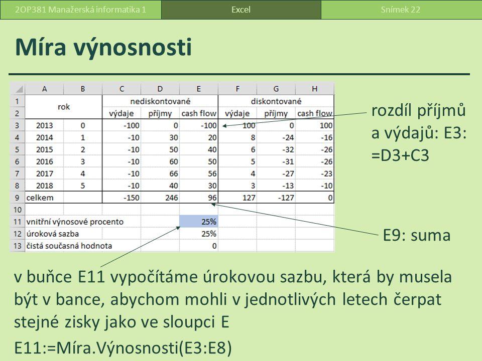 Míra výnosnosti v buňce E11 vypočítáme úrokovou sazbu, která by musela být v bance, abychom mohli v jednotlivých letech čerpat stejné zisky jako ve sloupci E E11:=Míra.Výnosnosti(E3:E8) ExcelSnímek 222OP381 Manažerská informatika 1 rozdíl příjmů a výdajů: E3: =D3+C3 E9: suma