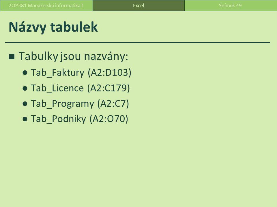 Názvy tabulek Tabulky jsou nazvány: Tab_Faktury (A2:D103) Tab_Licence (A2:C179) Tab_Programy (A2:C7) Tab_Podniky (A2:O70) ExcelSnímek 492OP381 Manažerská informatika 1
