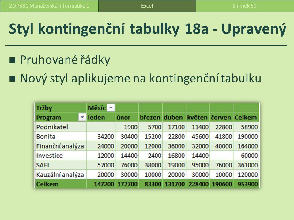 Styl kontingenční tabulky 18a - Upravený Pruhované řádky Nový styl aplikujeme na kontingenční tabulku ExcelSnímek 692OP381 Manažerská informatika 1