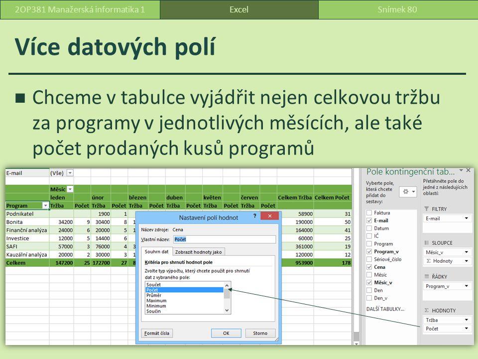 Více datových polí Chceme v tabulce vyjádřit nejen celkovou tržbu za programy v jednotlivých měsících, ale také počet prodaných kusů programů ExcelSnímek 802OP381 Manažerská informatika 1