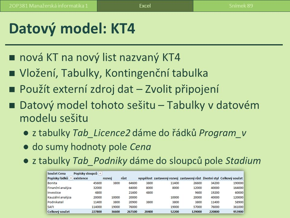 Datový model: KT4 nová KT na nový list nazvaný KT4 Vložení, Tabulky, Kontingenční tabulka Použít externí zdroj dat – Zvolit připojení Datový model tohoto sešitu – Tabulky v datovém modelu sešitu z tabulky Tab_Licence2 dáme do řádků Program_v do sumy hodnoty pole Cena z tabulky Tab_Podniky dáme do sloupců pole Stadium ExcelSnímek 892OP381 Manažerská informatika 1