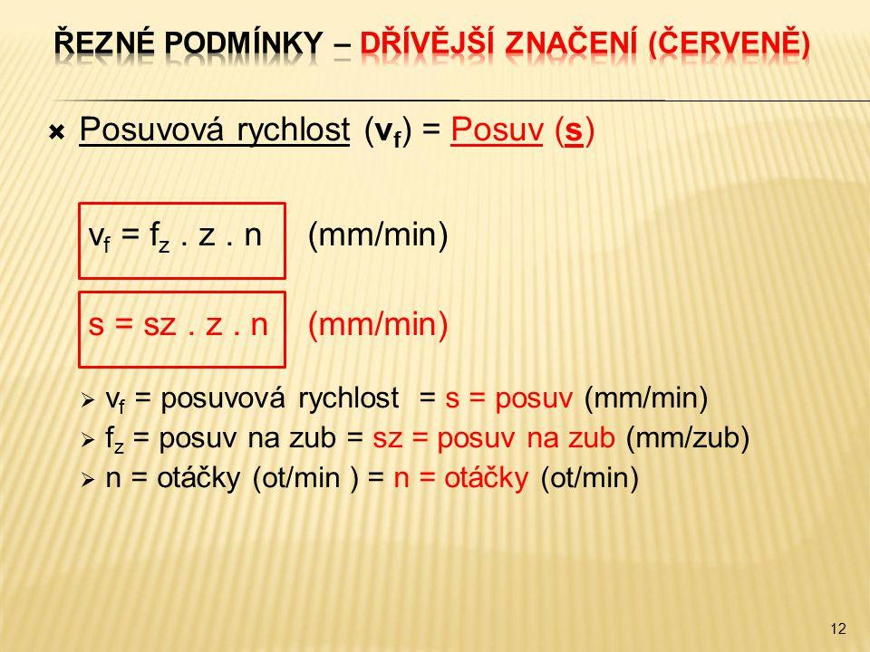  Posuvová rychlost (v f ) = Posuv (s) v f = f z.z.