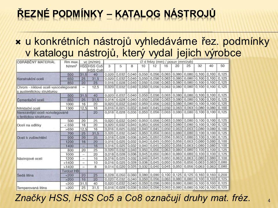  u konkrétních nástrojů vyhledáváme řez. podmínky v katalogu nástrojů, který vydal jejich výrobce Značky HSS, HSS Co5 a Co8 označují druhy mat. fréz.