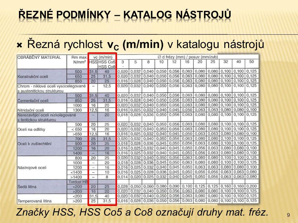  Řezná rychlost v C (m/min) v katalogu nástrojů Značky HSS, HSS Co5 a Co8 označují druhy mat. fréz. 9