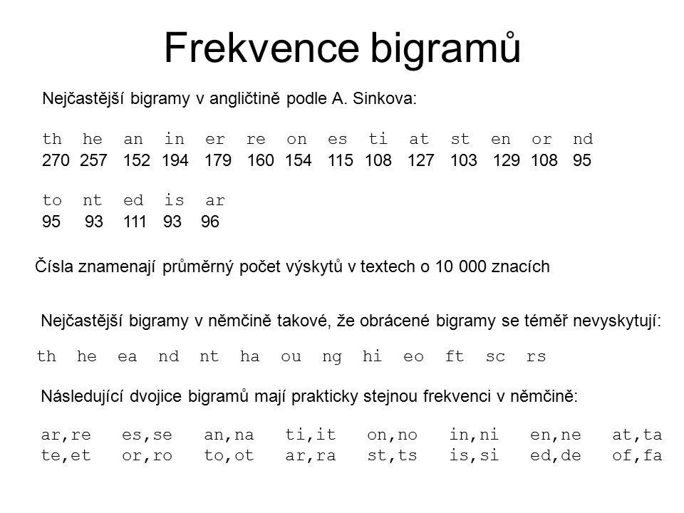 Frekvence bigramů Nejčastější bigramy v angličtině podle A. Sinkova: th he an in er re on es ti at st en or nd 270 257 152 194 179 160 154 115 108 127