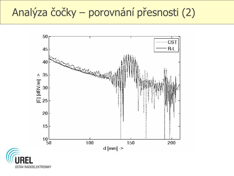 Analýza čočky – porovnání přesnosti (2)