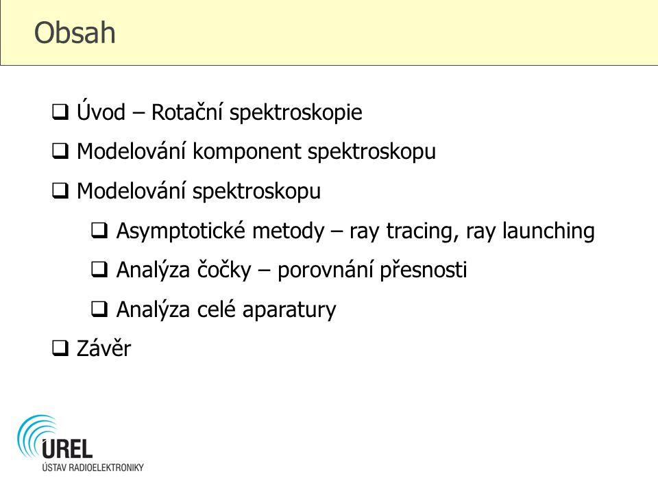 Obsah  Úvod – Rotační spektroskopie  Modelování komponent spektroskopu  Modelování spektroskopu  Asymptotické metody – ray tracing, ray launching