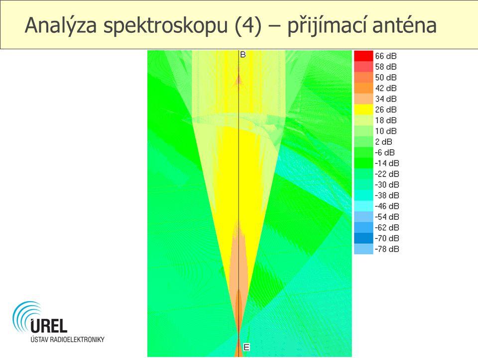 Analýza spektroskopu (4) – přijímací anténa