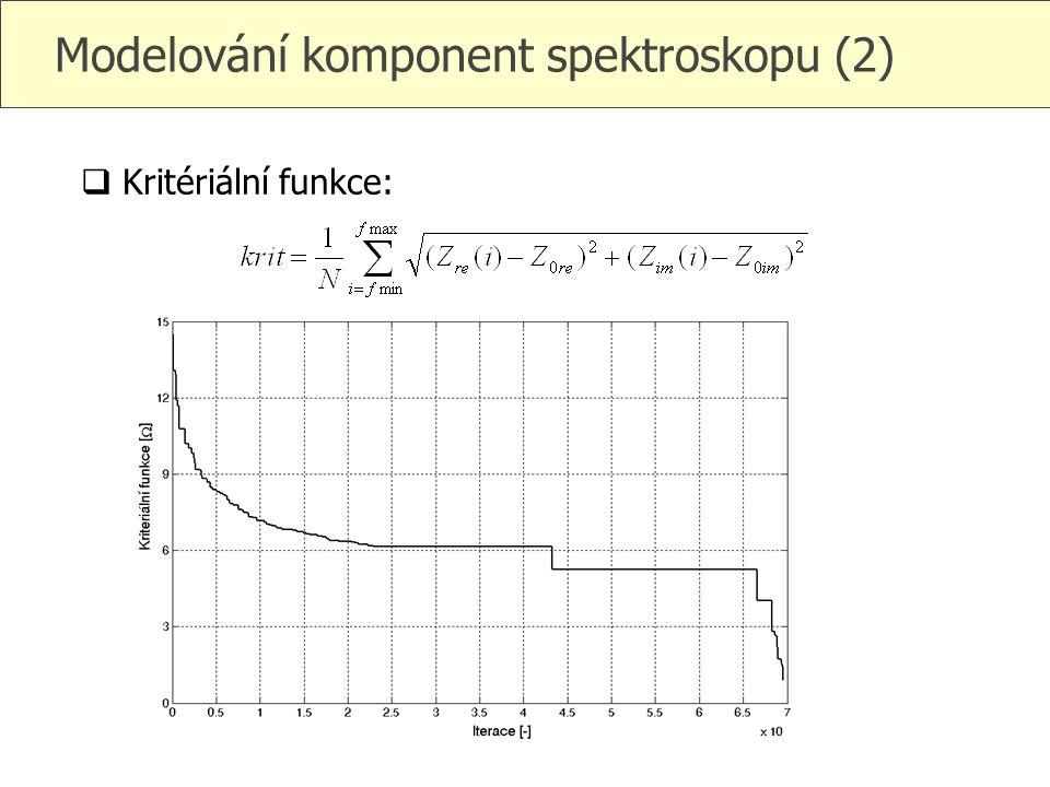 Modelování komponent spektroskopu (2)  Kritériální funkce: