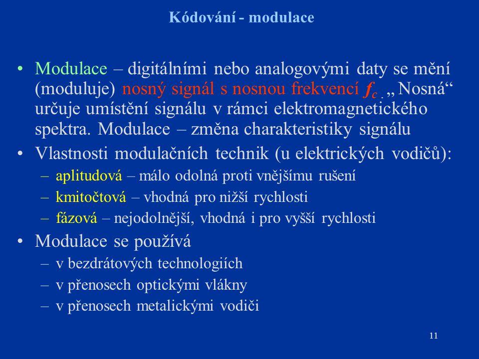 """11 Kódování - modulace Modulace – digitálními nebo analogovými daty se mění (moduluje) nosný signál s nosnou frekvencí f c. """" Nosná"""" určuje umístění s"""