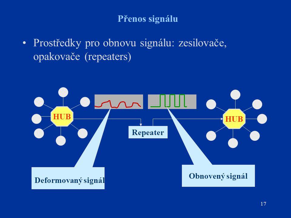 17 Přenos signálu Prostředky pro obnovu signálu: zesilovače, opakovače (repeaters) HUB Repeater Deformovaný signál Obnovený signál