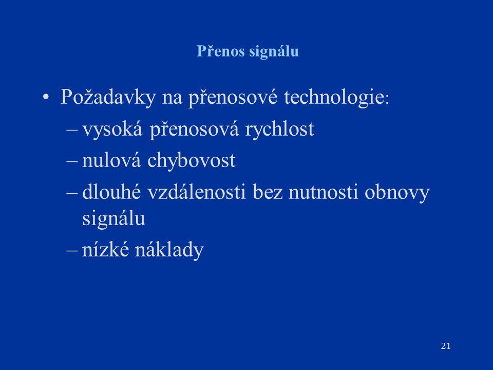 21 Přenos signálu Požadavky na přenosové technologie : –vysoká přenosová rychlost –nulová chybovost –dlouhé vzdálenosti bez nutnosti obnovy signálu –n