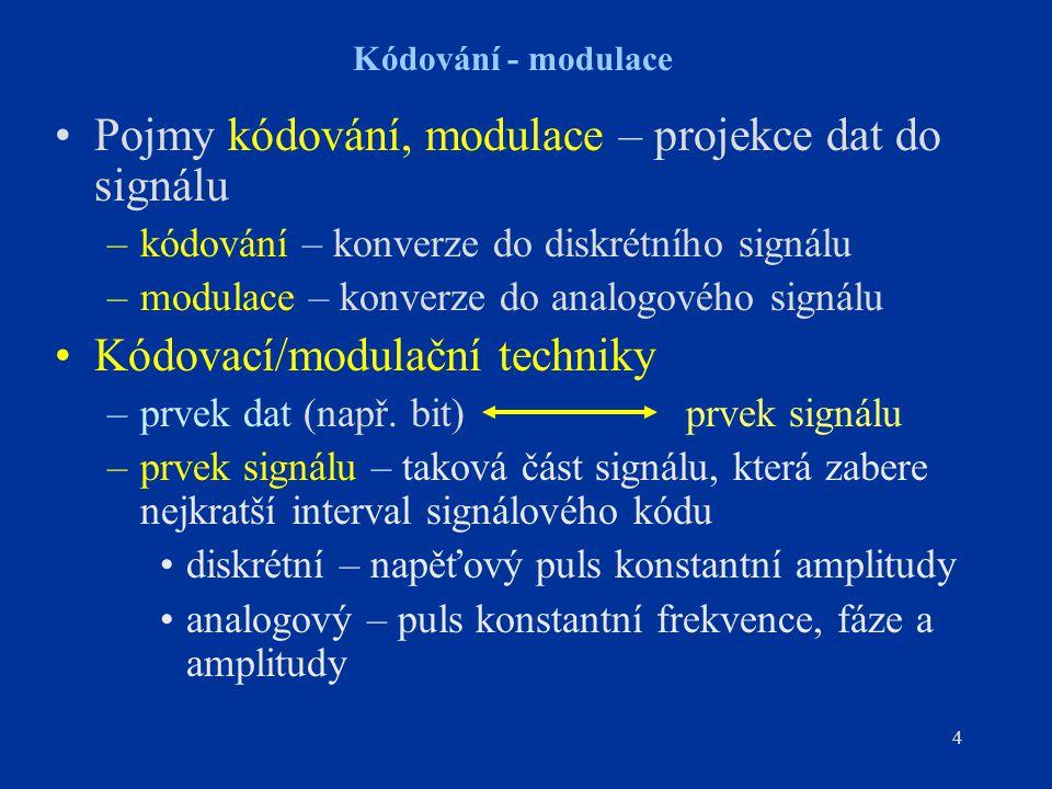 4 Kódování - modulace Pojmy kódování, modulace – projekce dat do signálu –kódování – konverze do diskrétního signálu –modulace – konverze do analogové