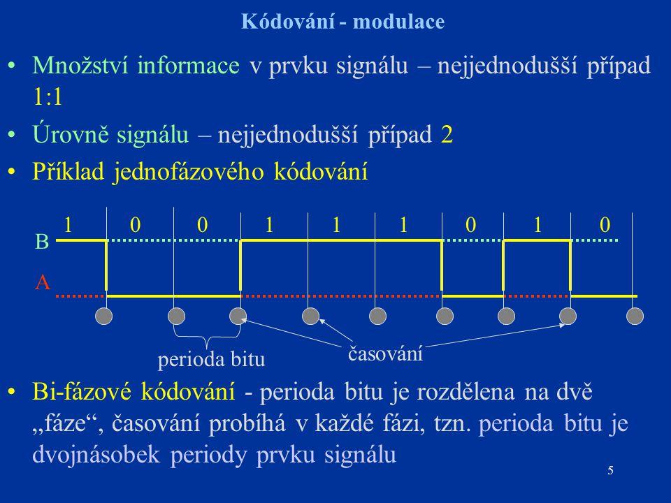 5 Kódování - modulace Množství informace v prvku signálu – nejjednodušší případ 1:1 Úrovně signálu – nejjednodušší případ 2 Příklad jednofázového kódo