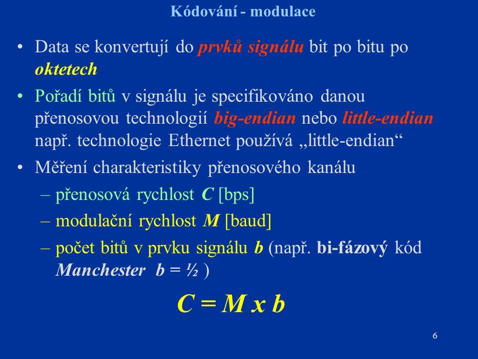 6 Kódování - modulace Data se konvertují do prvků signálu bit po bitu po oktetech Pořadí bitů v signálu je specifikováno danou přenosovou technologií