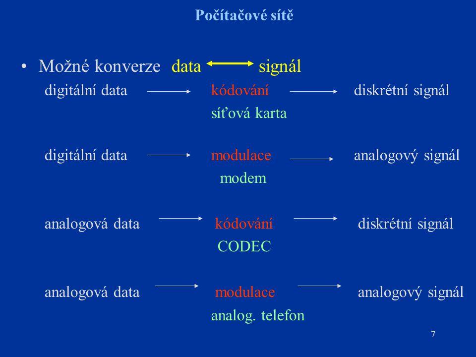 18 Přenos signálu Kapacita přenosového kanálu – maximální přenosová rychlost v bitech za vteřinu [b/s] nebo [bps] –ideální (podle Nyquista) C = 2 W log 2 M C …… přenosová rychlost [bps] W…….šířka přenosového pásma [Hz] M…….modulační rychlost - počet diskrétních pulsů nebo napěťových úrovní za sec [Bd]