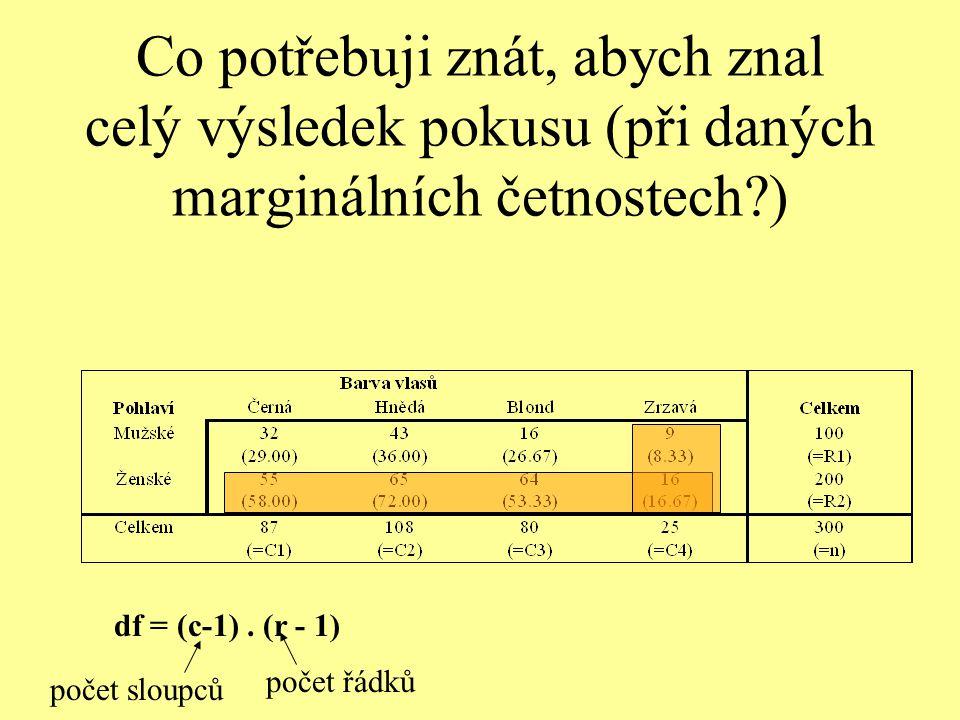 Co potřebuji znát, abych znal celý výsledek pokusu (při daných marginálních četnostech?) df = (c-1). (r - 1) počet sloupců počet řádků