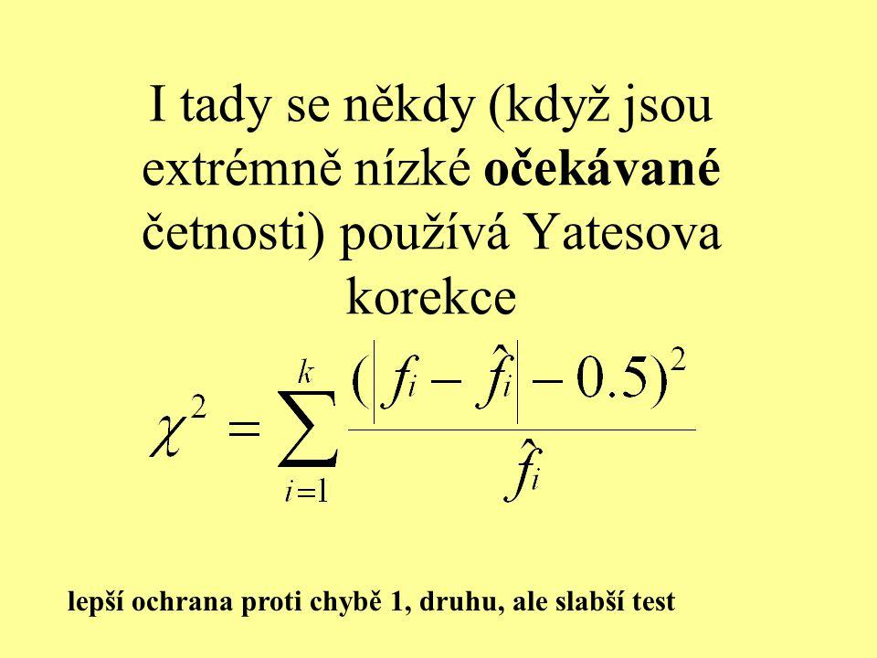 I tady se někdy (když jsou extrémně nízké očekávané četnosti) používá Yatesova korekce lepší ochrana proti chybě 1, druhu, ale slabší test