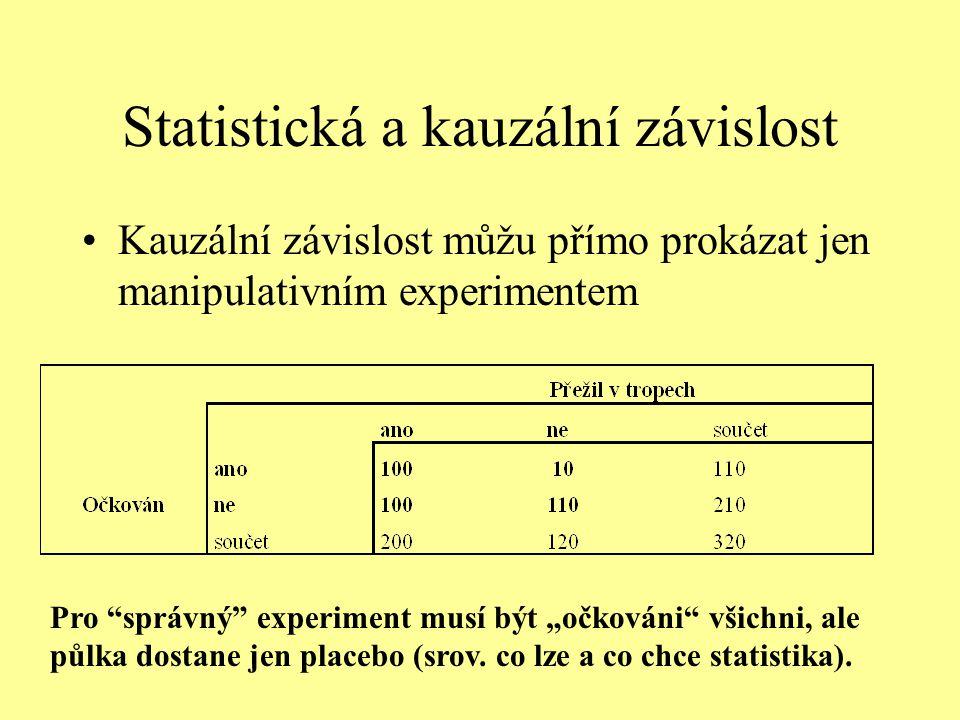 """Statistická a kauzální závislost Kauzální závislost můžu přímo prokázat jen manipulativním experimentem Pro """"správný"""" experiment musí být """"očkováni"""" v"""