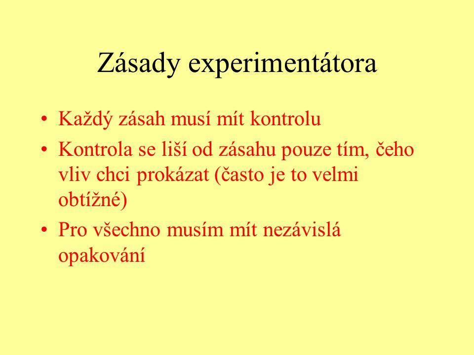 Zásady experimentátora Každý zásah musí mít kontrolu Kontrola se liší od zásahu pouze tím, čeho vliv chci prokázat (často je to velmi obtížné) Pro vše