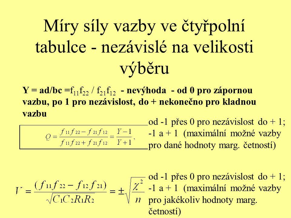Míry síly vazby ve čtyřpolní tabulce - nezávislé na velikosti výběru Y = ad/bc =f 11 f 22 / f 21 f 12 - nevýhoda - od 0 pro zápornou vazbu, po 1 pro n