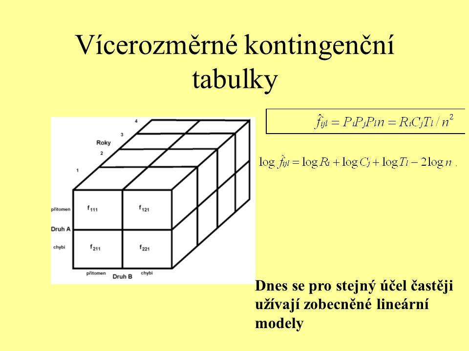 Vícerozměrné kontingenční tabulky Dnes se pro stejný účel častěji užívají zobecněné lineární modely