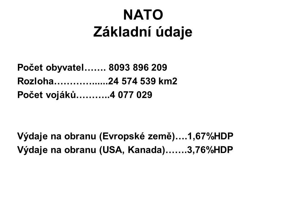 NATO Základní údaje Počet obyvatel…….