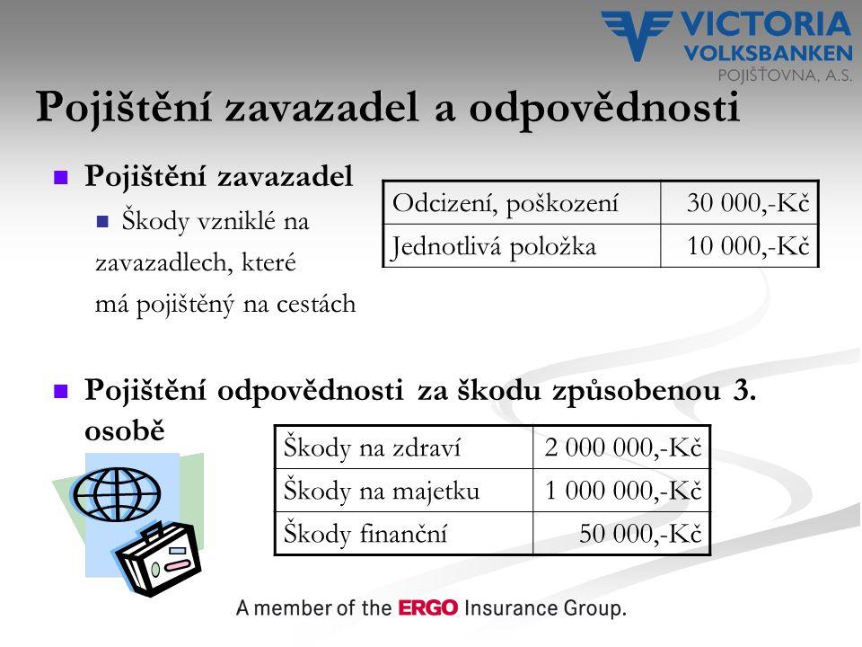 Pojištění zavazadel a odpovědnosti Pojištění zavazadel Škody vzniklé na zavazadlech, které má pojištěný na cestách Pojištění odpovědnosti za škodu způsobenou 3.