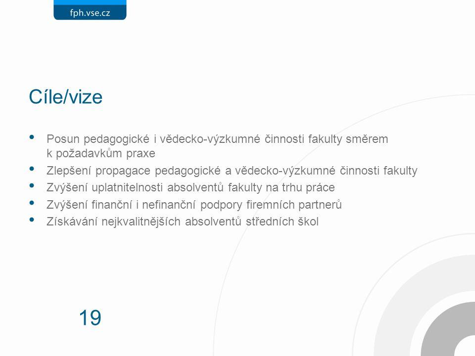 19 Cíle/vize Posun pedagogické i vědecko-výzkumné činnosti fakulty směrem k požadavkům praxe Zlepšení propagace pedagogické a vědecko-výzkumné činnosti fakulty Zvýšení uplatnitelnosti absolventů fakulty na trhu práce Zvýšení finanční i nefinanční podpory firemních partnerů Získávání nejkvalitnějších absolventů středních škol