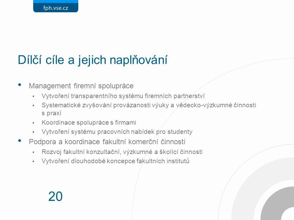 20 Dílčí cíle a jejich naplňování Management firemní spolupráce Vytvoření transparentního systému firemních partnerství Systematické zvyšování provázanosti výuky a vědecko-výzkumné činnosti s praxí Koordinace spolupráce s firmami Vytvoření systému pracovních nabídek pro studenty Podpora a koordinace fakultní komerční činnosti Rozvoj fakultní konzultační, výzkumné a školící činnosti Vytvoření dlouhodobé koncepce fakultních institutů