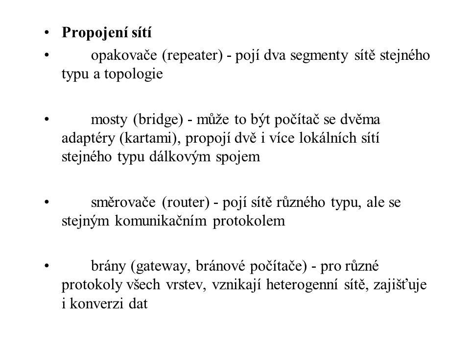 Propojení sítí opakovače (repeater) - pojí dva segmenty sítě stejného typu a topologie mosty (bridge) - může to být počítač se dvěma adaptéry (kartami