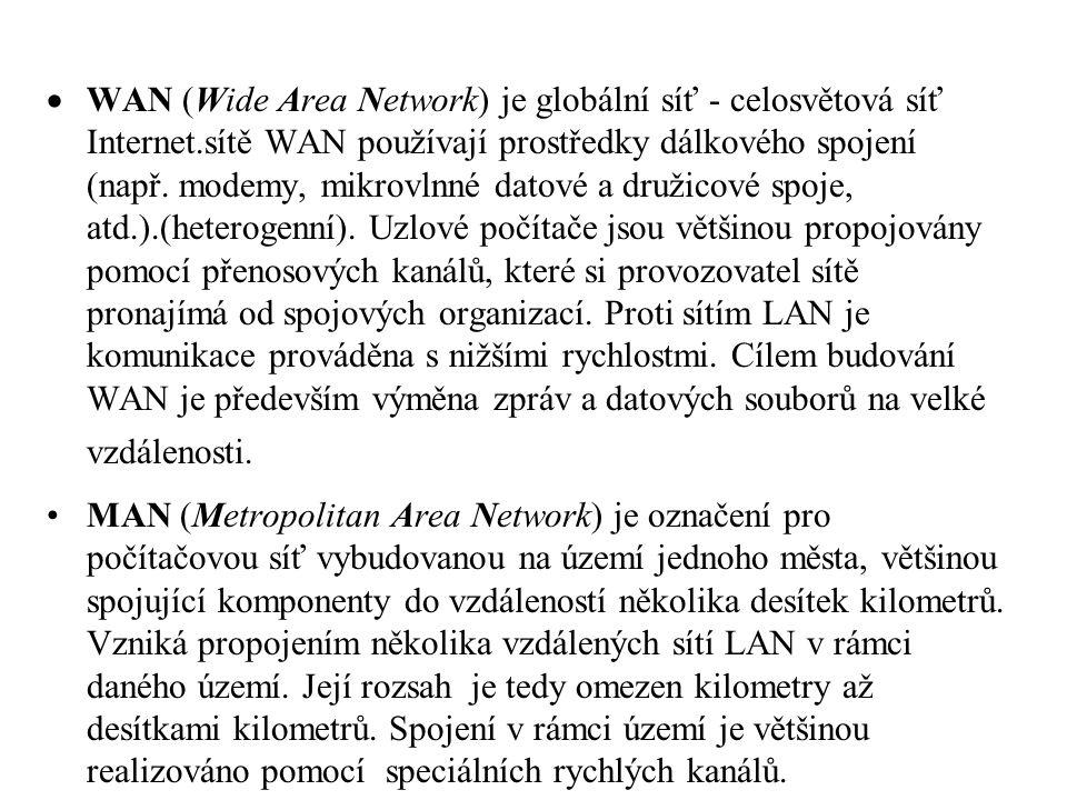  WAN (Wide Area Network) je globální síť - celosvětová síť Internet.sítě WAN používají prostředky dálkového spojení (např. modemy, mikrovlnné datové