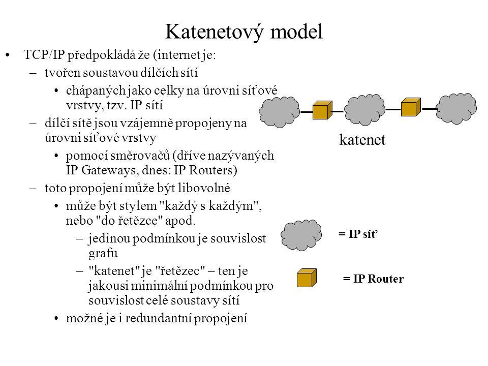 Katenetový model TCP/IP předpokládá že (internet je: –tvořen soustavou dílčích sítí chápaných jako celky na úrovni síťové vrstvy, tzv. IP sítí –dílčí