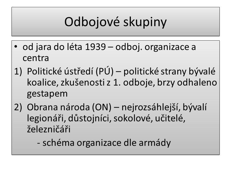 Odbojové skupiny od jara do léta 1939 – odboj. organizace a centra 1)Politické ústředí (PÚ) – politické strany bývalé koalice, zkušenosti z 1. odboje,