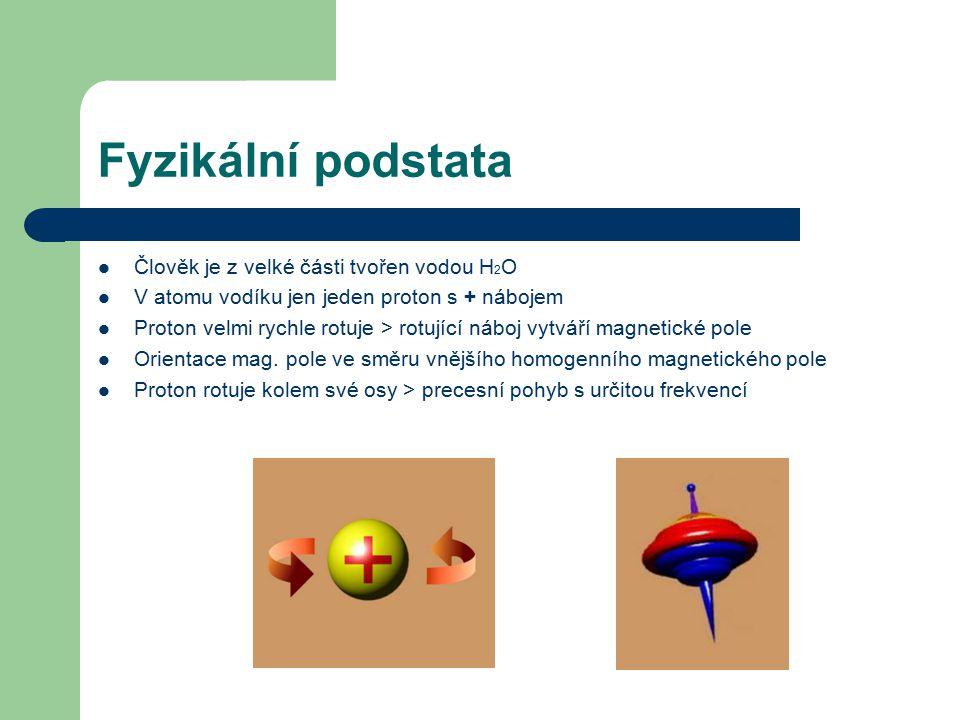 Fyzikální podstata Člověk je z velké části tvořen vodou H 2 O V atomu vodíku jen jeden proton s + nábojem Proton velmi rychle rotuje > rotující náboj