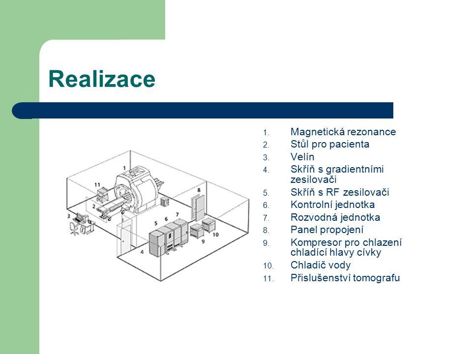 Realizace 1. Magnetická rezonance 2. Stůl pro pacienta 3. Velín 4. Skříň s gradientními zesilovači 5. Skříň s RF zesilovači 6. Kontrolní jednotka 7. R