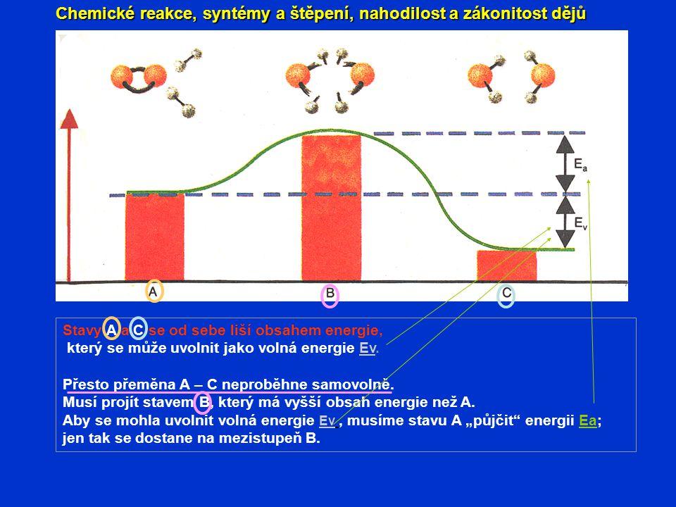 Stavy A a C se od sebe liší obsahem energie, který se může uvolnit jako volná energie Ev. Přesto přeměna A – C neproběhne samovolně. Musí projít stave