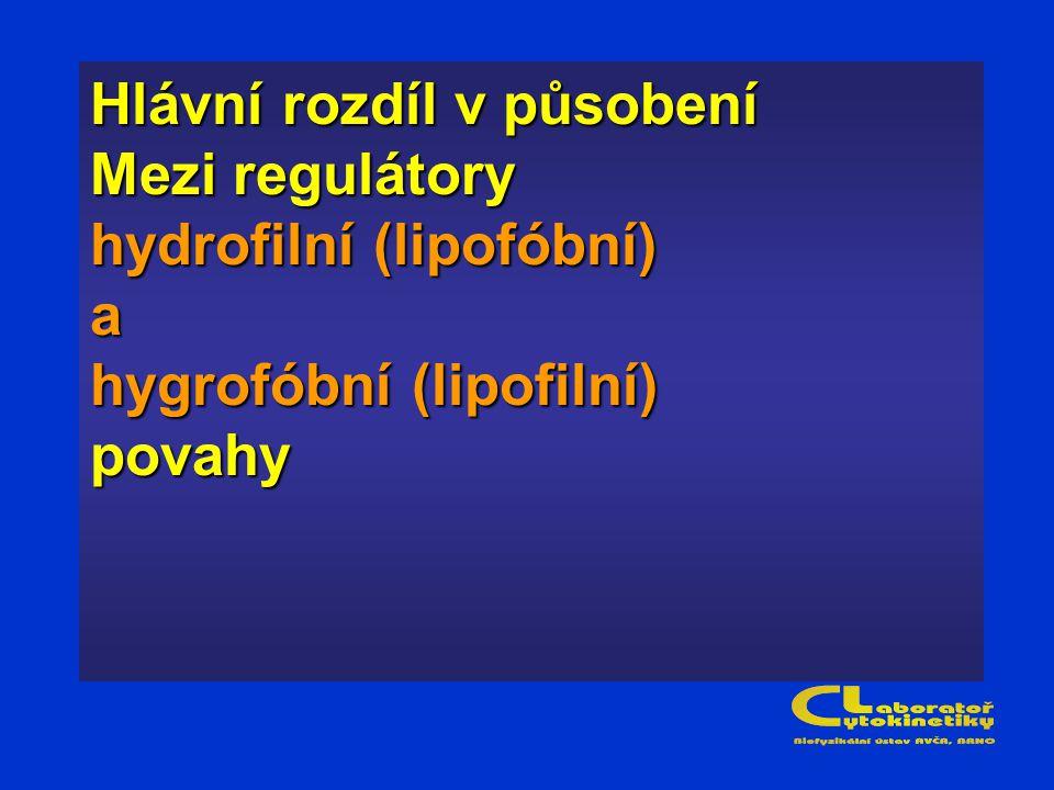 Hlávní rozdíl v působení Mezi regulátory hydrofilní (lipofóbní) a hygrofóbní (lipofilní) povahy