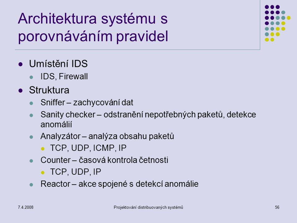 7.4.2008Projektování distribuovaných systémů56 Architektura systému s porovnáváním pravidel Umístění IDS IDS, Firewall Struktura Sniffer – zachycování